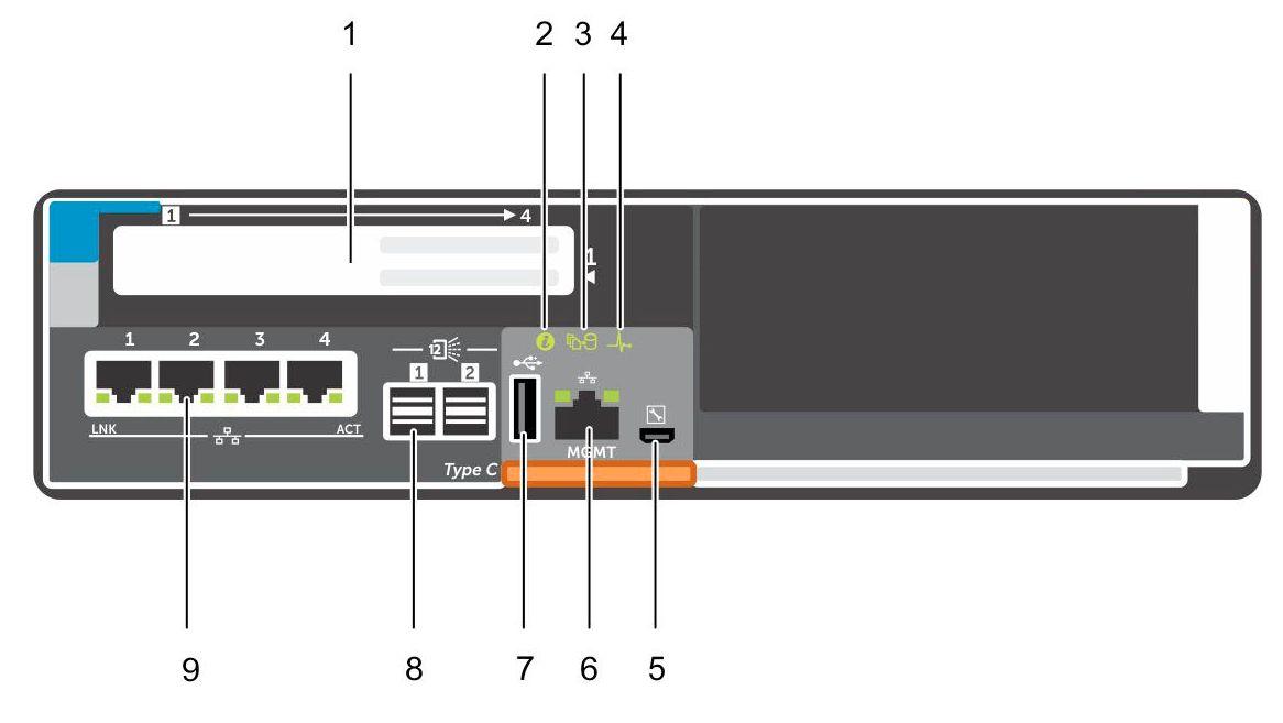 Specification sheet (buy online): RDDESCv3020FC Dell Storage